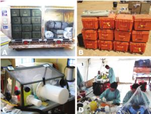 Thiết bị phòng thí nghiệm di động trong các giai đoạn triển khai khác nhau