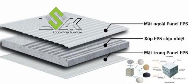Cấu tạo của panel eps xốp cách nhiệt
