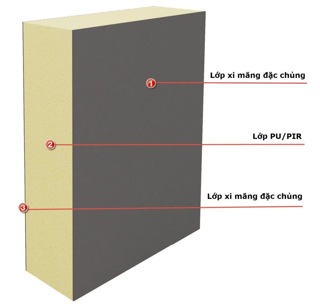 cấu tạo của tấm gạch mát