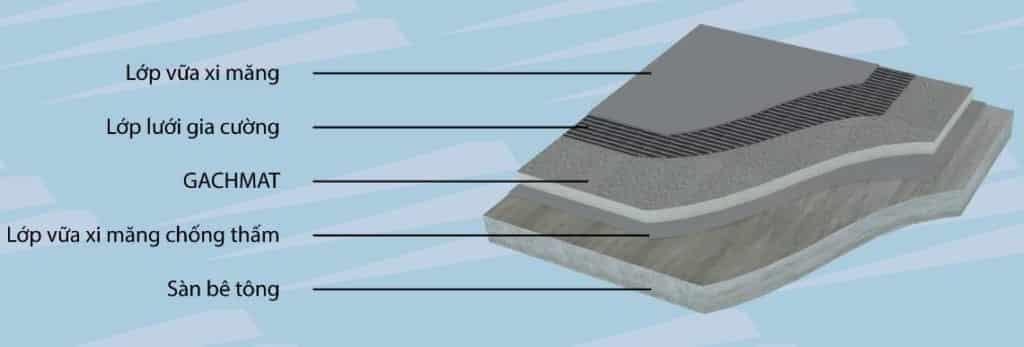 gạch mát ốp dưới mái bê tông