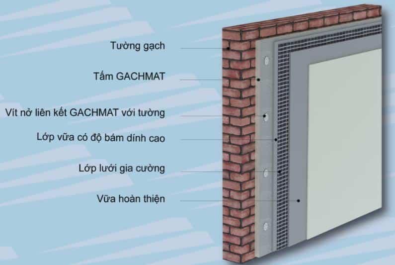 gạch mát ốp tường