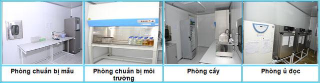 Hình ảnh khu vực thử nghiệm vi sinh tại TTPT-TN Tp. Hồ Chí Minh