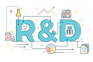 R&D là gì?