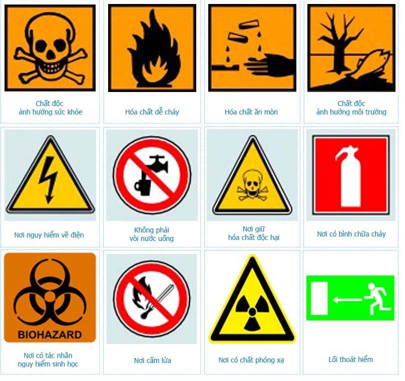 Ký hiệu tượng hình mức độ nguy hiểm của hóa chất