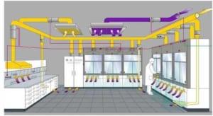 Tủ hút phòng thí nghiệm thiết kế hệ thống thông gió phòng thí nghiệm