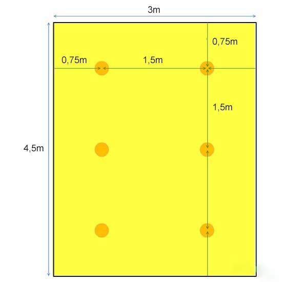 Khoảng cách và vị trí lắp đặt với 6 đèn led 7W
