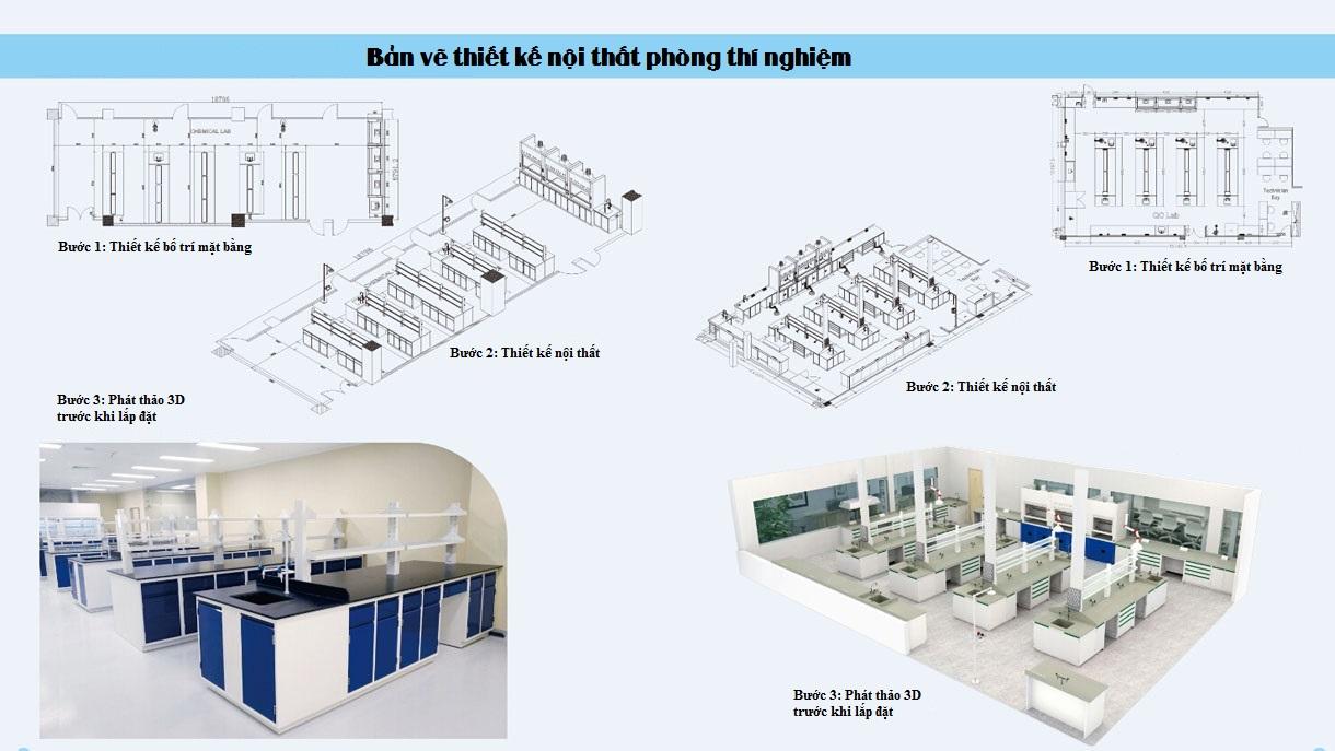 Bản vẽ thiết kế nội thất phòng thí nghiệm bao gồm những gì?