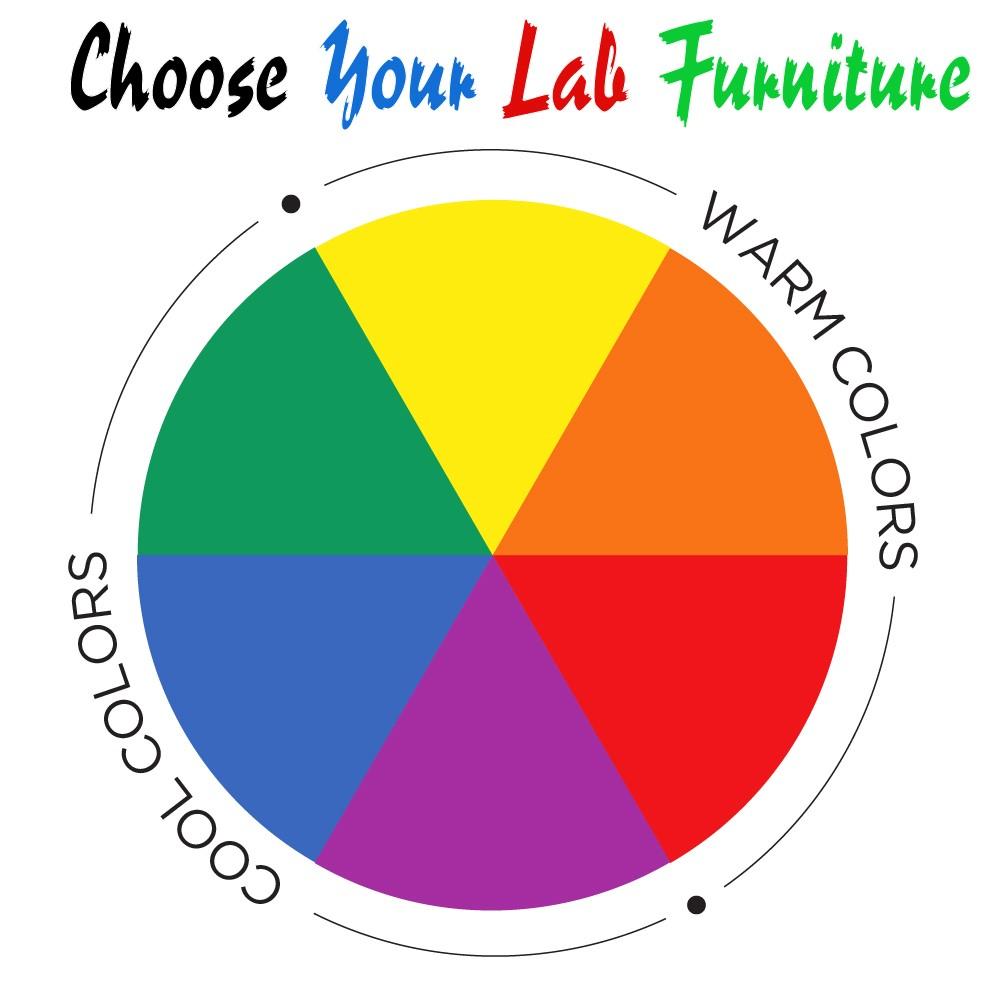 chọn màu sắc đồ nội thất phòng thí nghiệm của bạn