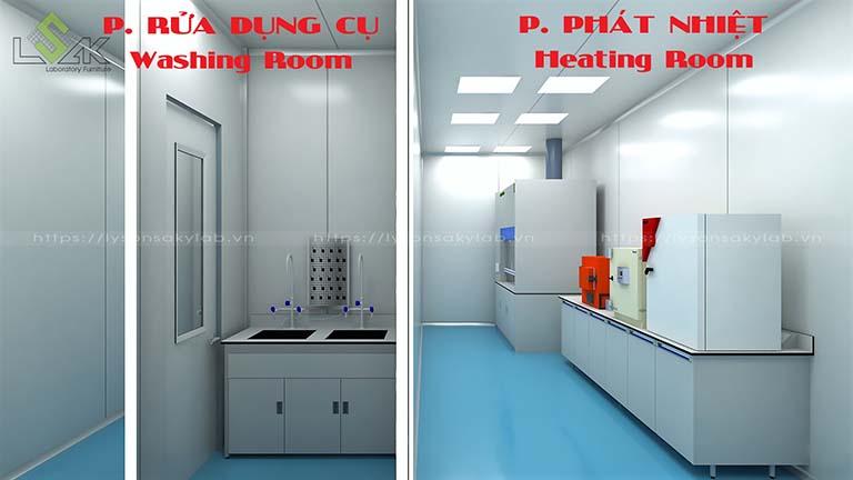 Phòng rửa dụng cụ, phòng phát nhiệt