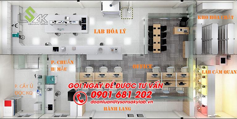 3D thiết kế phòng thí nghiệm QA/QC/R&D sản xuất thực phẩm
